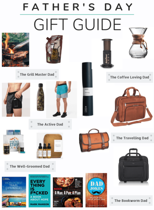 Budget Father's Day Gift Ideas!