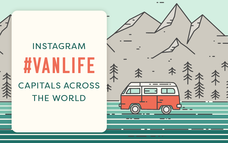 INSTAGRAM #VANLIFE CAPITALS ACROSS THE WORLD