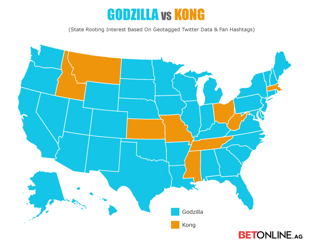 Here's who America is rooting for in Godzilla vs. Kong movie